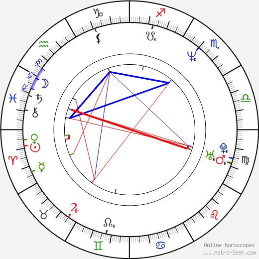 Bradford Tatum birth chart, Bradford Tatum astro natal horoscope, astrology