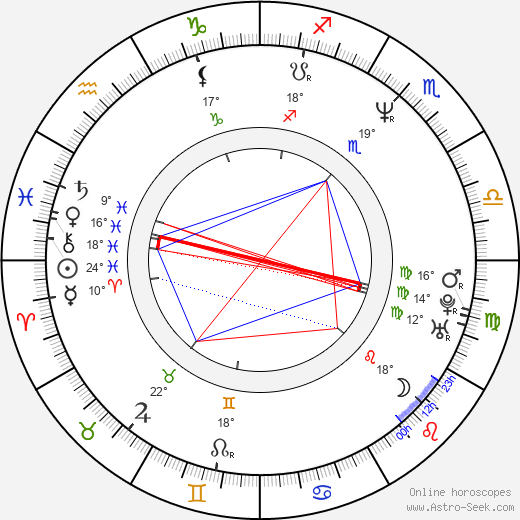Brian Lally birth chart, biography, wikipedia 2017, 2018