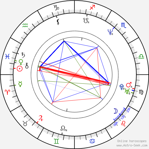 Brian Lally astro natal birth chart, Brian Lally horoscope, astrology