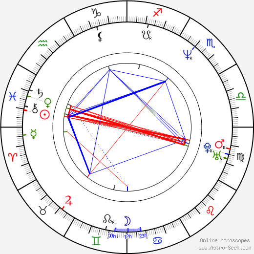 Bruno de Almeida tema natale, oroscopo, Bruno de Almeida oroscopi gratuiti, astrologia
