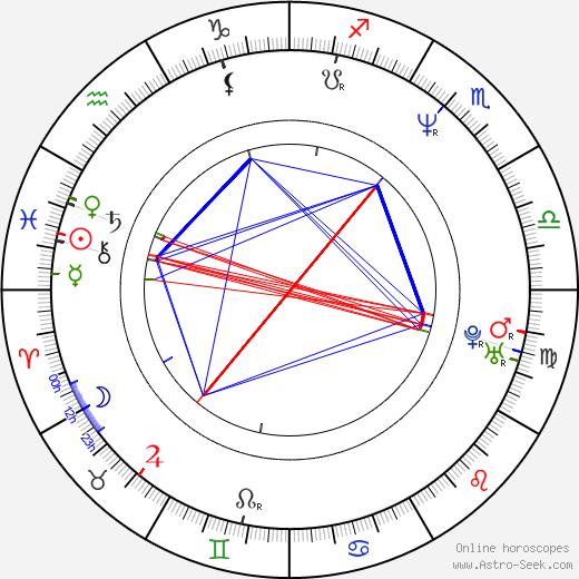 Cameron Daddo tema natale, oroscopo, Cameron Daddo oroscopi gratuiti, astrologia