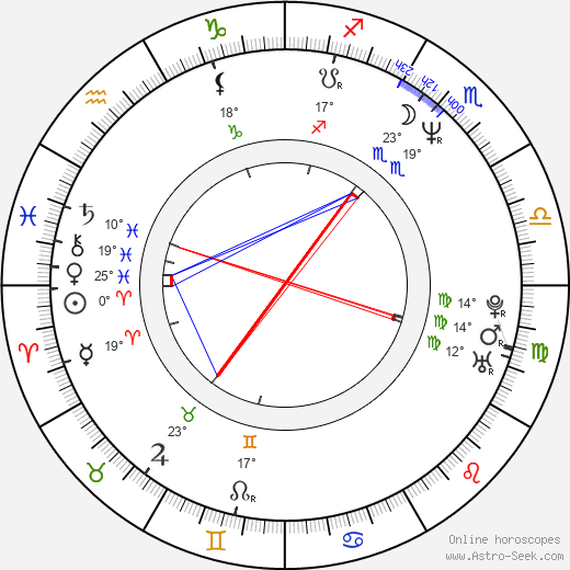 Cynthia Geary birth chart, biography, wikipedia 2018, 2019