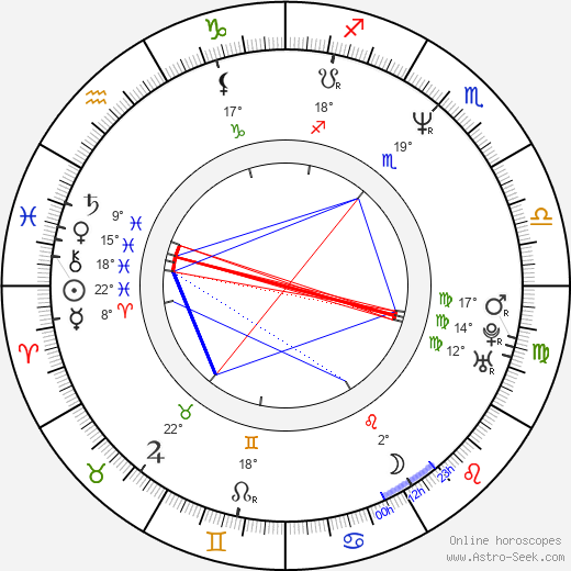 David Orth birth chart, biography, wikipedia 2019, 2020
