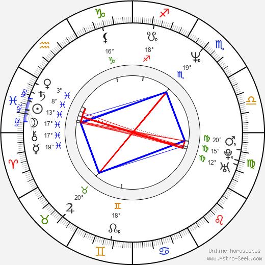 Eric DaRe birth chart, biography, wikipedia 2020, 2021