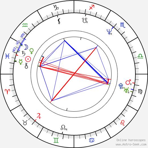 Florent-Emilio Siri tema natale, oroscopo, Florent-Emilio Siri oroscopi gratuiti, astrologia