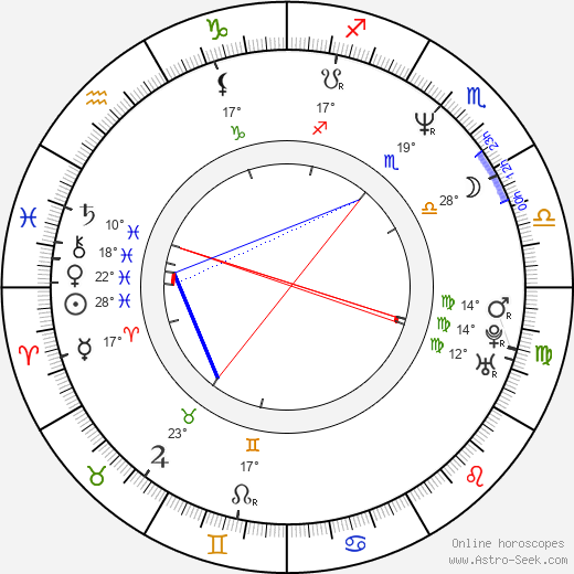 Fred Stoller birth chart, biography, wikipedia 2019, 2020