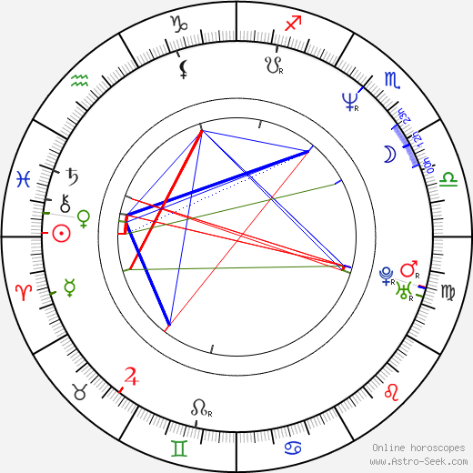 Fred Stoller astro natal birth chart, Fred Stoller horoscope, astrology