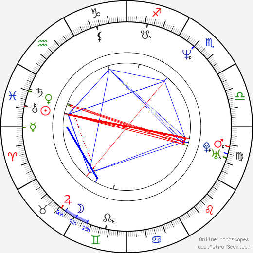 Hiner Saleem astro natal birth chart, Hiner Saleem horoscope, astrology