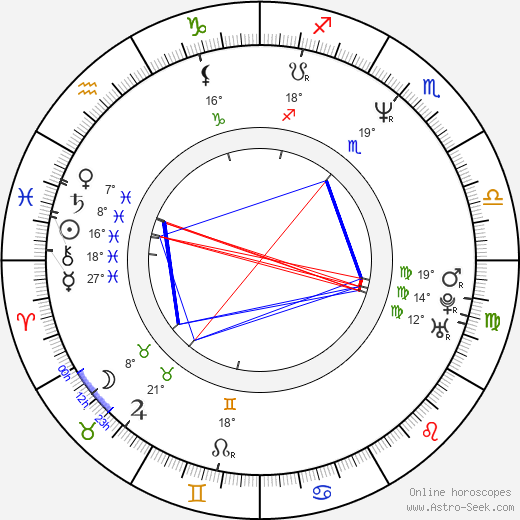 Jesper Parnevik birth chart, biography, wikipedia 2019, 2020