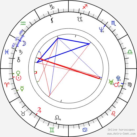 Jill Goodacre tema natale, oroscopo, Jill Goodacre oroscopi gratuiti, astrologia