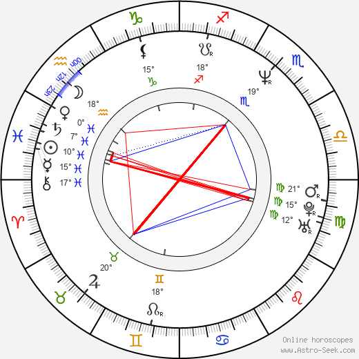 Jonathan Glazer Birth Chart Horoscope, Date of Birth, Astro