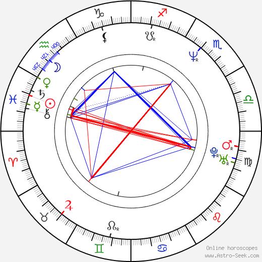 Jonathan Glazer astro natal birth chart, Jonathan Glazer horoscope, astrology