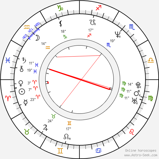 Joseph Pitchhadze birth chart, biography, wikipedia 2019, 2020
