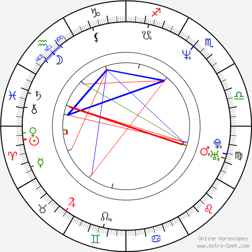 Joseph Pitchhadze astro natal birth chart, Joseph Pitchhadze horoscope, astrology