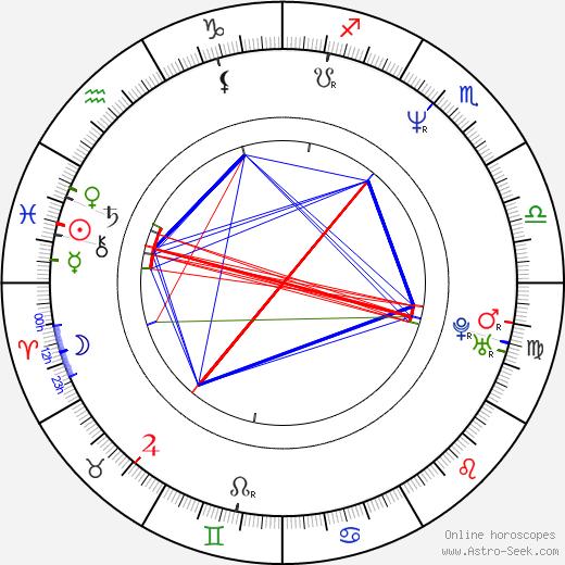 Kazuchika Kise день рождения гороскоп, Kazuchika Kise Натальная карта онлайн