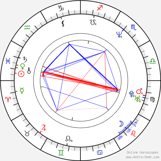 Kevin Williamson tema natale, oroscopo, Kevin Williamson oroscopi gratuiti, astrologia