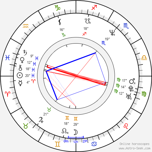 Lotte Arnsbjerg birth chart, biography, wikipedia 2019, 2020