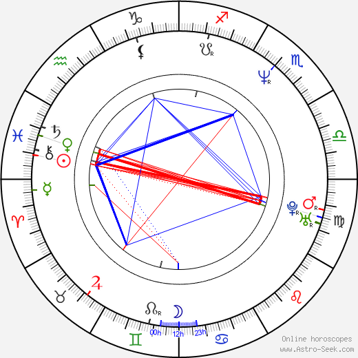 Lotte Arnsbjerg astro natal birth chart, Lotte Arnsbjerg horoscope, astrology