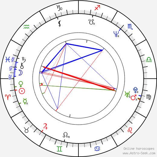 Oliver Rohrbeck birth chart, Oliver Rohrbeck astro natal horoscope, astrology