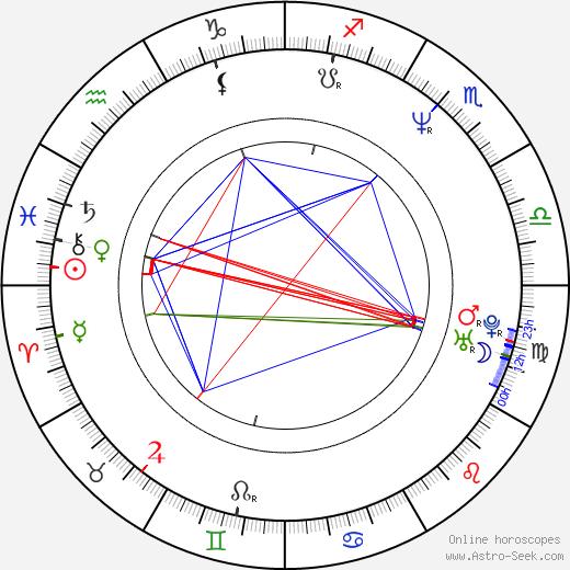 Olli Saarela день рождения гороскоп, Olli Saarela Натальная карта онлайн