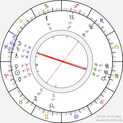 Paul Harather birth chart, biography, wikipedia 2019, 2020