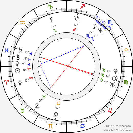 Paul Ronan birth chart, biography, wikipedia 2019, 2020