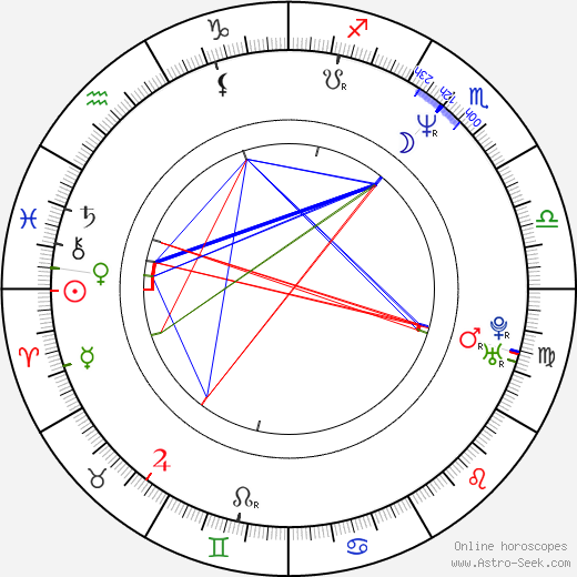 Paul Ronan astro natal birth chart, Paul Ronan horoscope, astrology