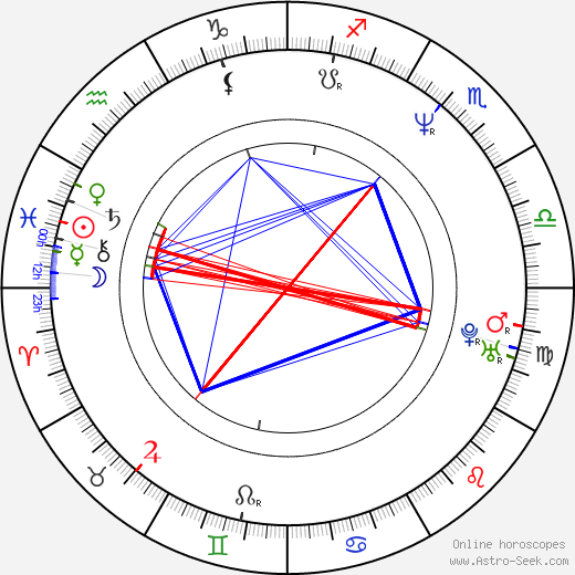 Paul W. S. Anderson astro natal birth chart, Paul W. S. Anderson horoscope, astrology