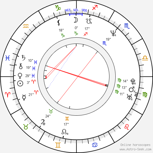 Peter Jacobson birth chart, biography, wikipedia 2019, 2020