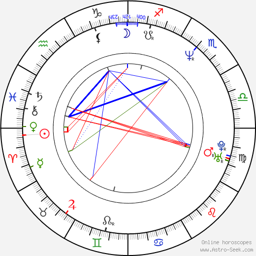 Peter Jacobson astro natal birth chart, Peter Jacobson horoscope, astrology