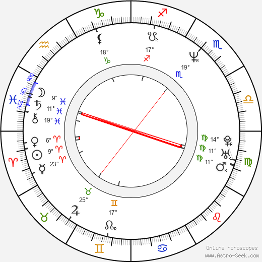 Piers Morgan birth chart, biography, wikipedia 2019, 2020