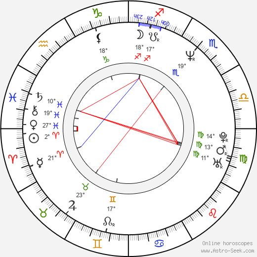 Richard Grieco birth chart, biography, wikipedia 2020, 2021
