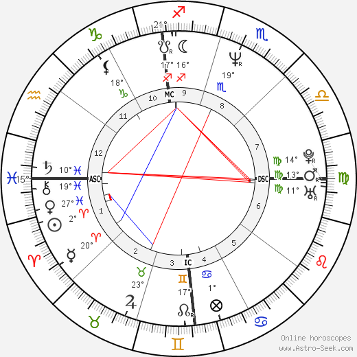 Sarah Buxton birth chart, biography, wikipedia 2019, 2020