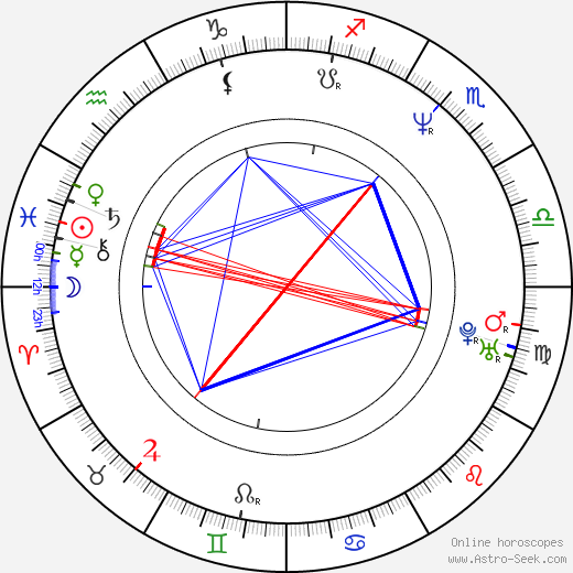 Stacy Edwards birth chart, Stacy Edwards astro natal horoscope, astrology
