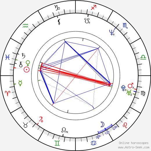 Steve Bacic birth chart, Steve Bacic astro natal horoscope, astrology