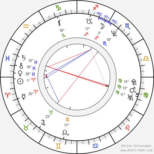 Steve Toussaint birth chart, biography, wikipedia 2019, 2020