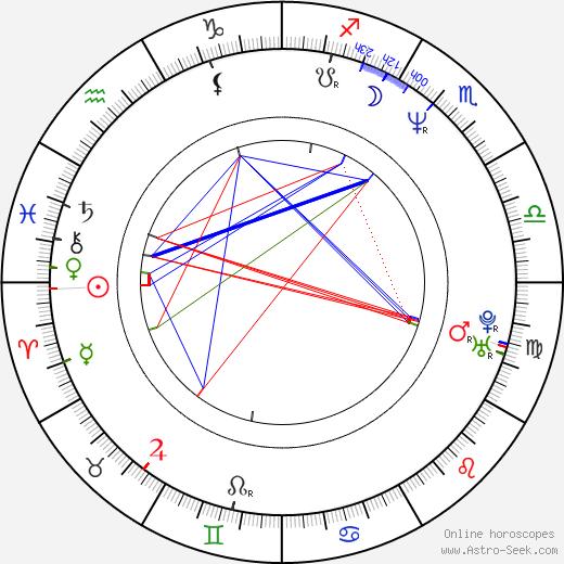 Steve Toussaint astro natal birth chart, Steve Toussaint horoscope, astrology