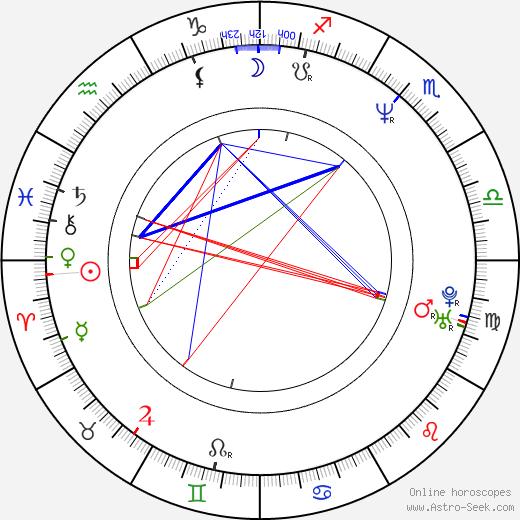 Undertaker birth chart, Undertaker astro natal horoscope, astrology
