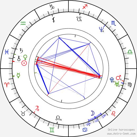 Vesna Trivalic astro natal birth chart, Vesna Trivalic horoscope, astrology