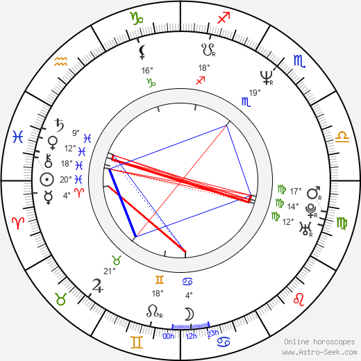 Wallace Langham birth chart, biography, wikipedia 2018, 2019