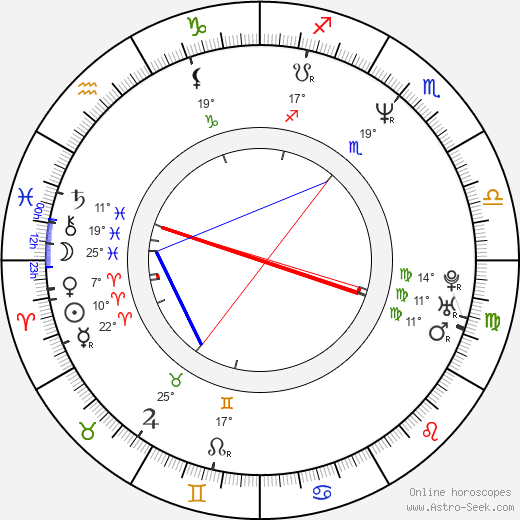 William McNamara birth chart, biography, wikipedia 2019, 2020