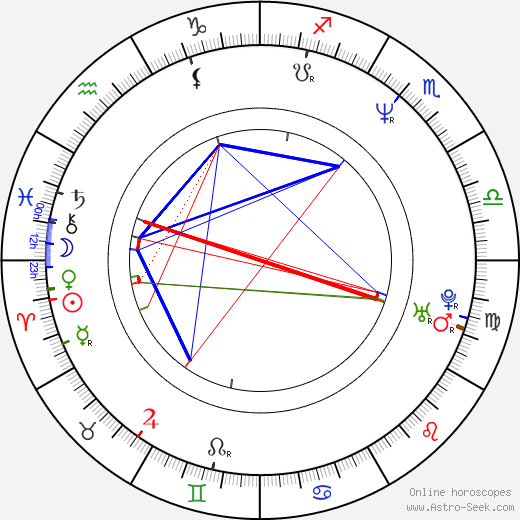 William McNamara astro natal birth chart, William McNamara horoscope, astrology