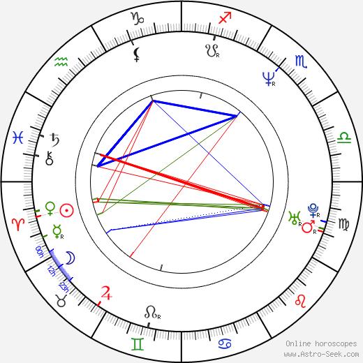 Angela Featherstone birth chart, Angela Featherstone astro natal horoscope, astrology