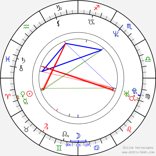 Bill Bellamy astro natal birth chart, Bill Bellamy horoscope, astrology