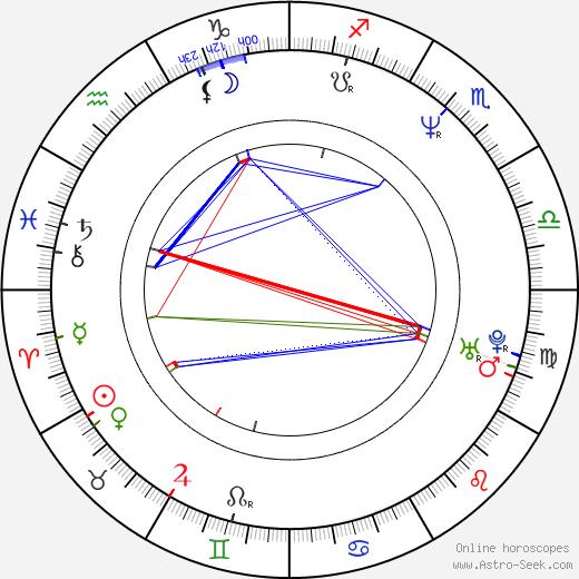 Carl Hunter день рождения гороскоп, Carl Hunter Натальная карта онлайн