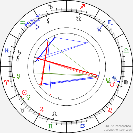 Chang-min Son birth chart, Chang-min Son astro natal horoscope, astrology