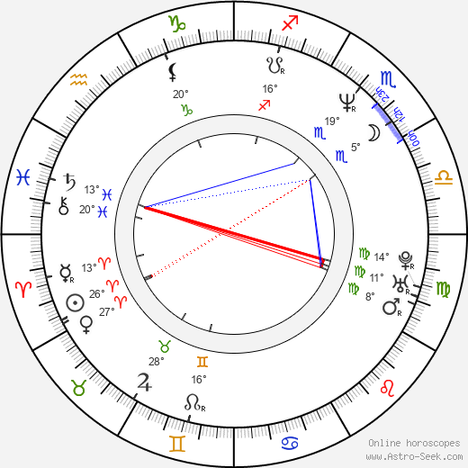 Gerardo Mejía birth chart, biography, wikipedia 2019, 2020