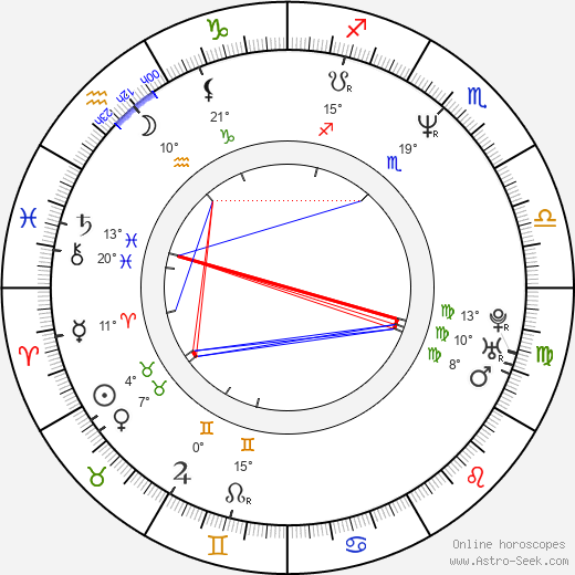 Hagen Bogdanski birth chart, biography, wikipedia 2018, 2019