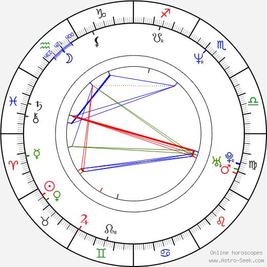 Hagen Bogdanski astro natal birth chart, Hagen Bogdanski horoscope, astrology