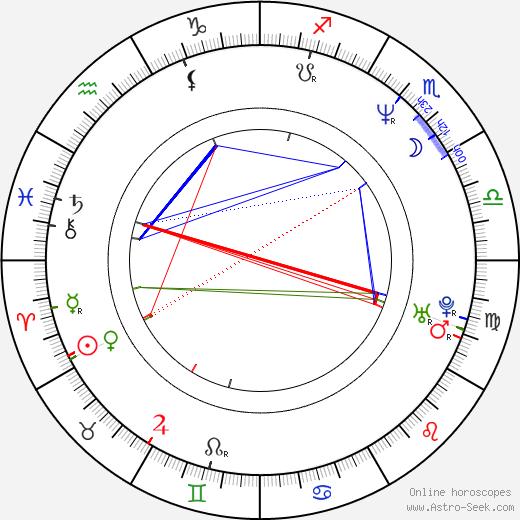 Jon Cryer birth chart, Jon Cryer astro natal horoscope, astrology